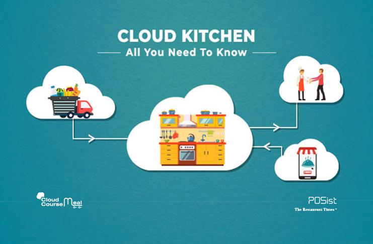 Cloud Kitchen : Free Photo